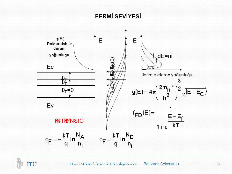 İletim elektron yoğunluğu