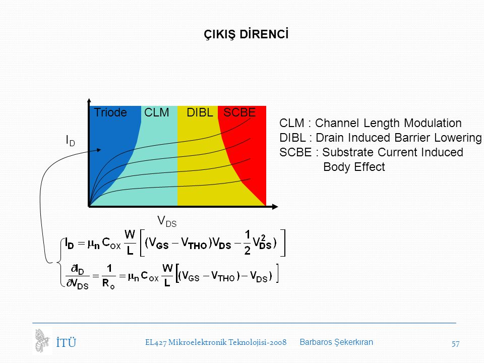 CLM : Channel Length Modulation DIBL : Drain Induced Barrier Lowering