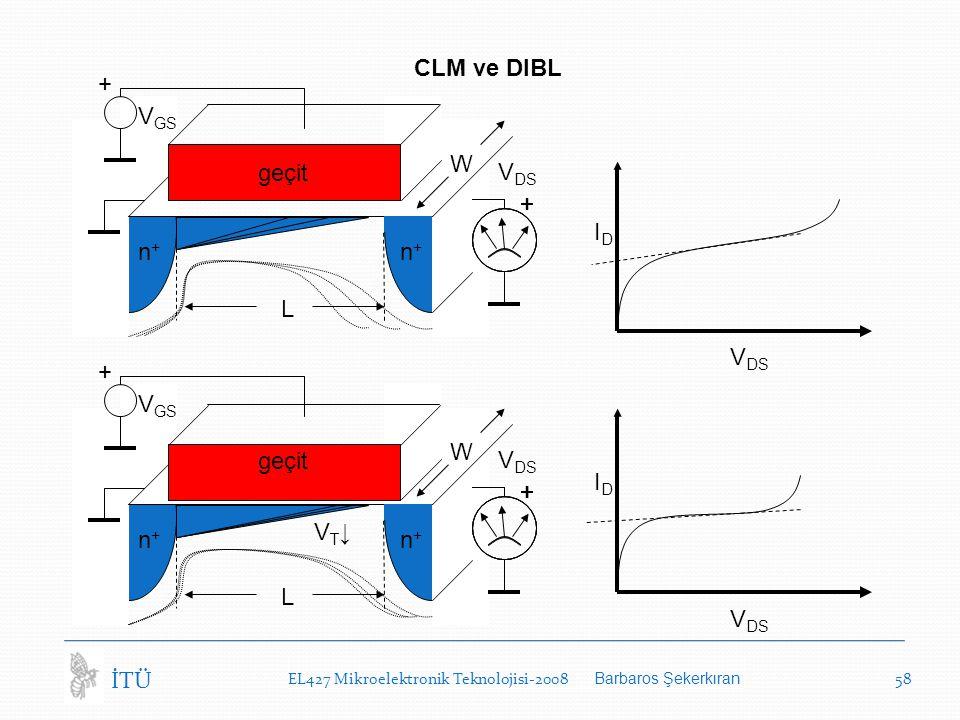 CLM ve DIBL L W geçit n+ VGS + VDS VDS ID + + + + L W geçit n+ VGS VDS