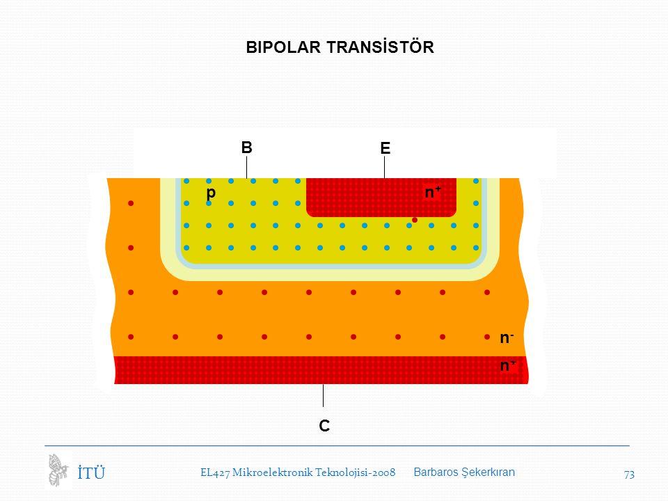 BIPOLAR TRANSİSTÖR B E p n- n+ C İTÜ