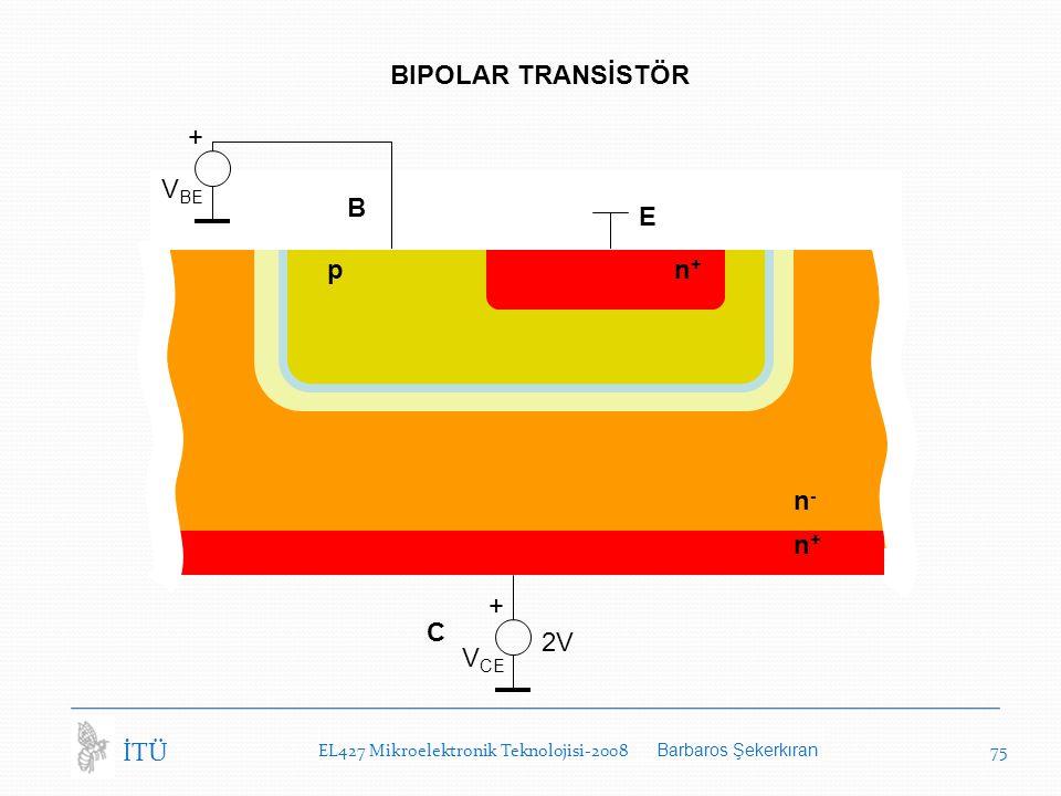 BIPOLAR TRANSİSTÖR + VBE B E p n+ n- n+ + C 2V VCE İTÜ