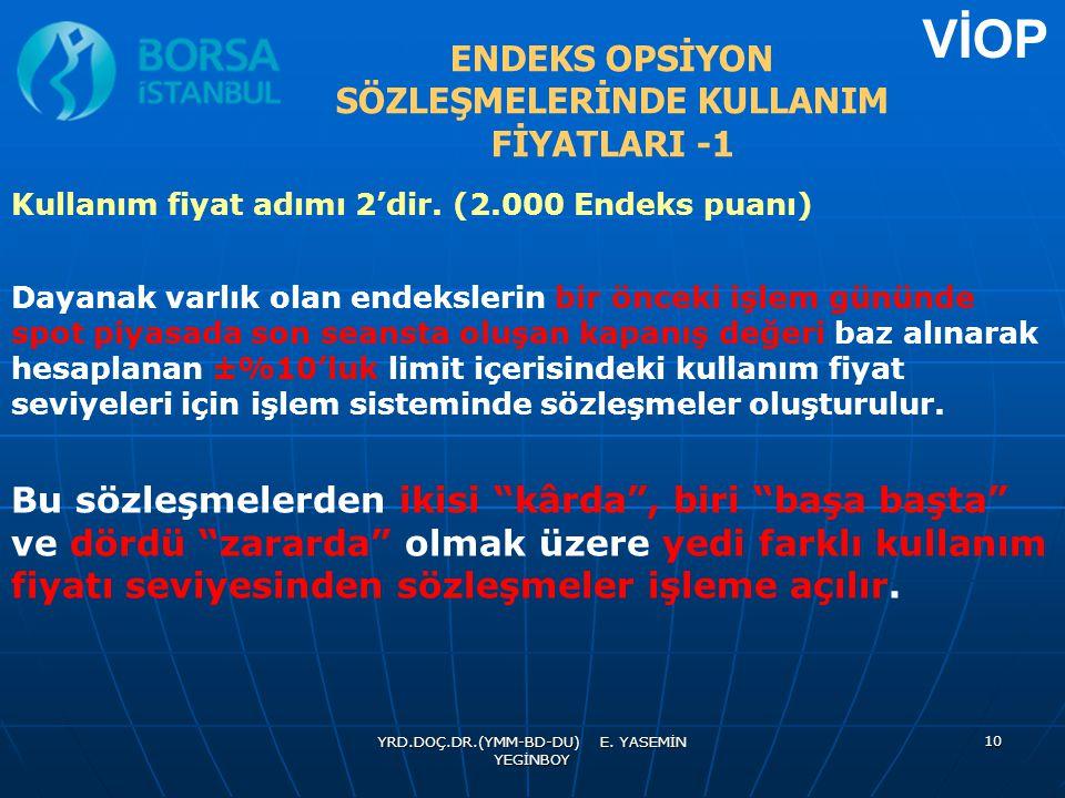 ENDEKS OPSİYON SÖZLEŞMELERİNDE KULLANIM FİYATLARI -1