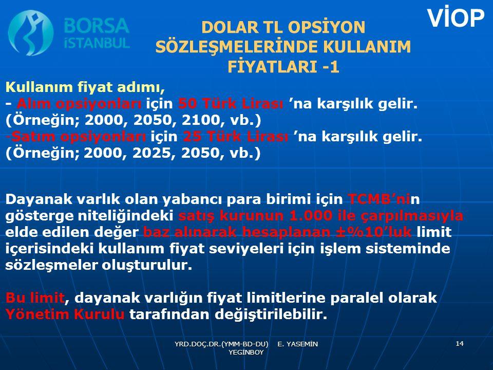 DOLAR TL OPSİYON SÖZLEŞMELERİNDE KULLANIM FİYATLARI -1