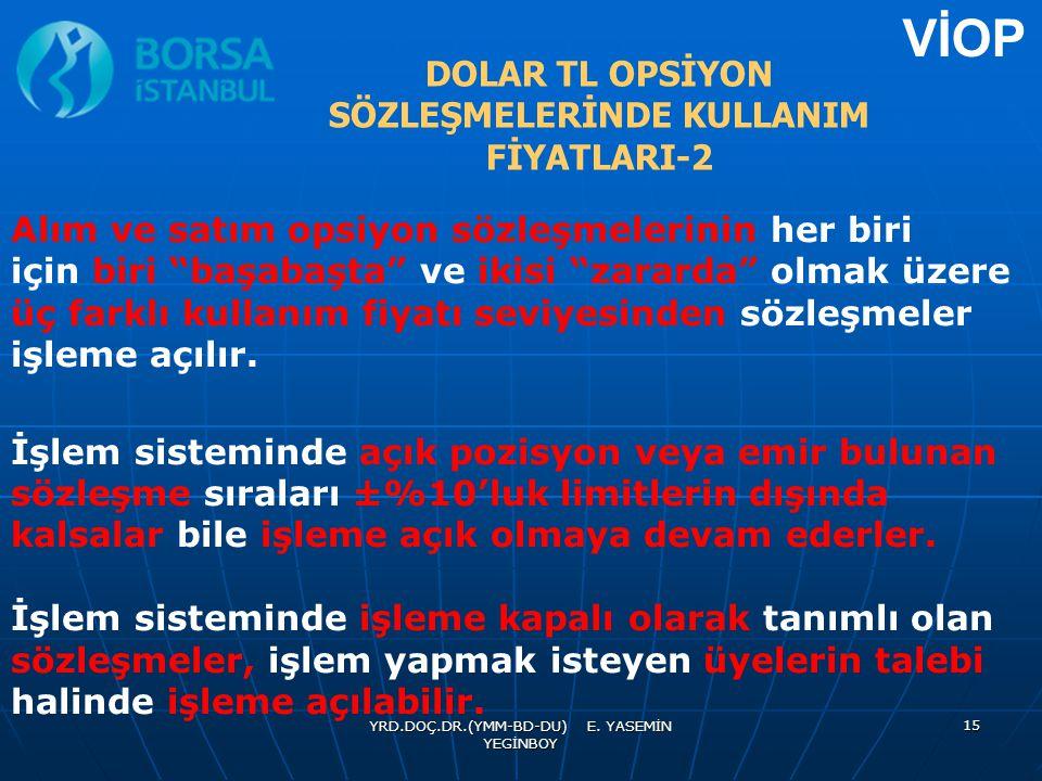 DOLAR TL OPSİYON SÖZLEŞMELERİNDE KULLANIM FİYATLARI-2