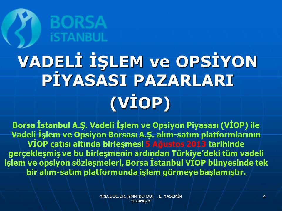 VADELİ İŞLEM ve OPSİYON PİYASASI PAZARLARI (VİOP)
