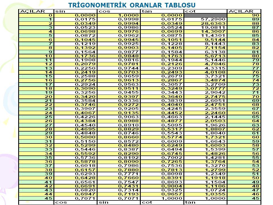 TRİGONOMETRİK ORANLAR TABLOSU