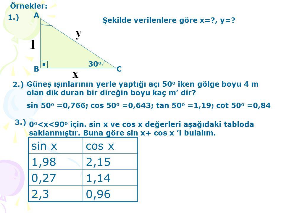 Örnekler: A. 1.) Şekilde verilenlere göre x= , y= 30o. B. C. 2.)