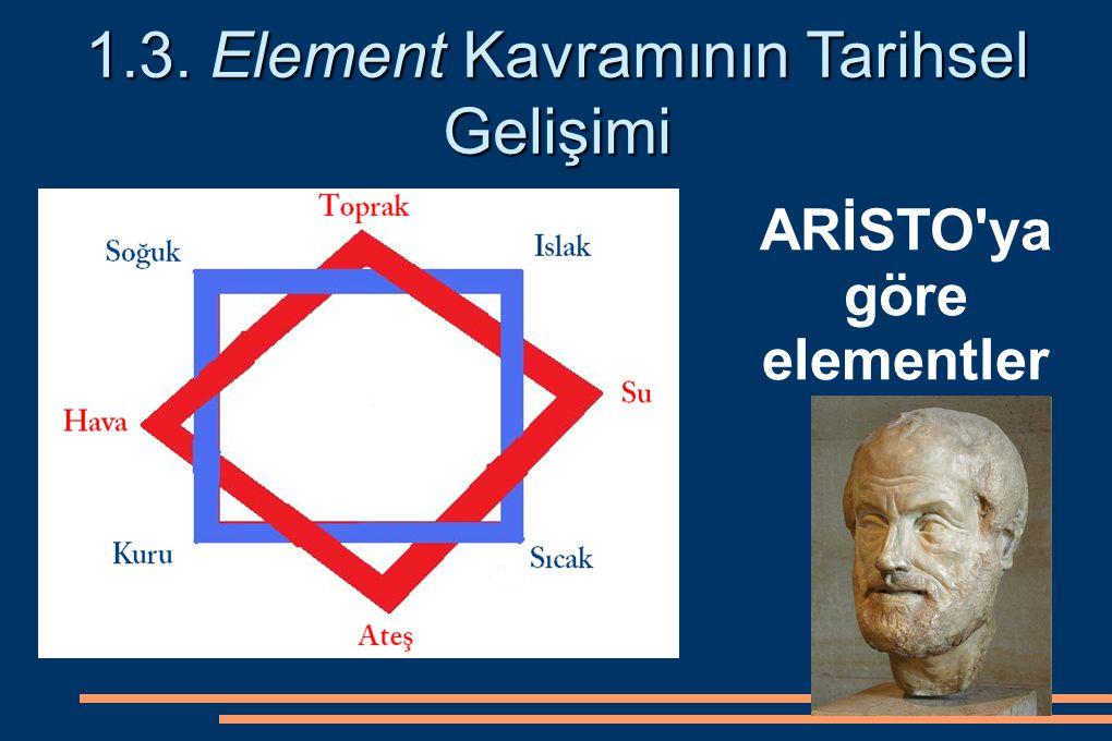 ARİSTO ya göre elementler