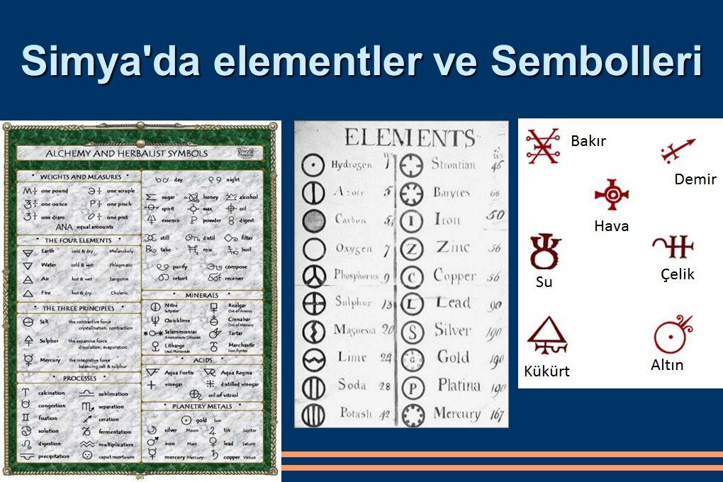 Simya da elementler ve Sembolleri