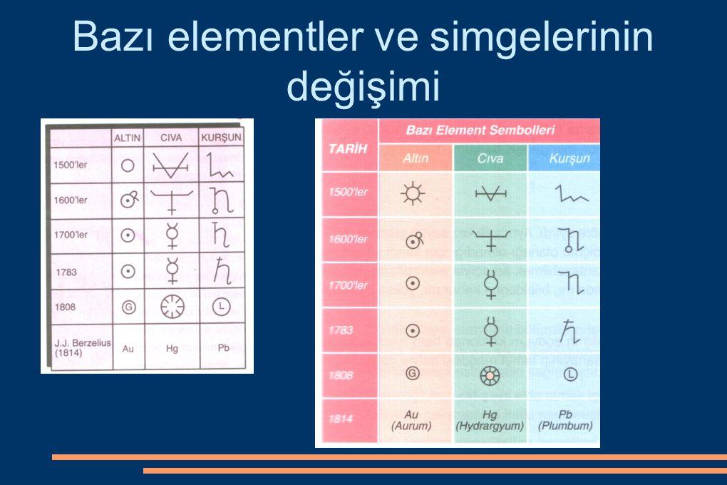 Bazı elementler ve simgelerinin değişimi