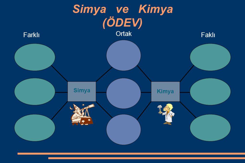 Simya ve Kimya (ÖDEV) Farklı Ortak Faklı Kimya Simya 36