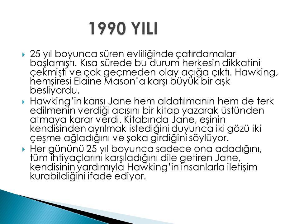 1990 YILI