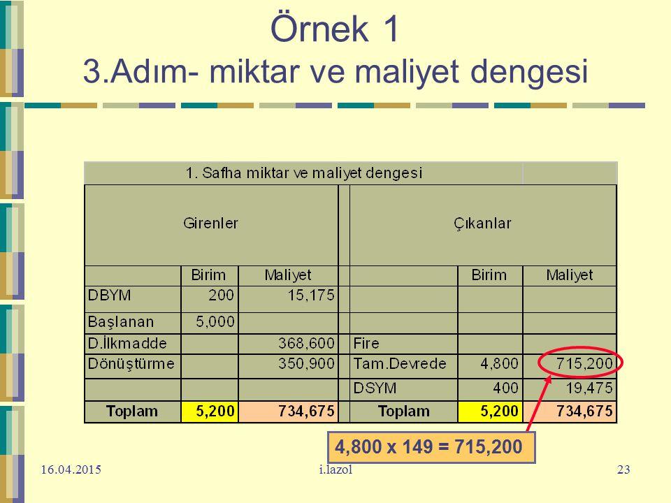 Örnek 1 3.Adım- miktar ve maliyet dengesi