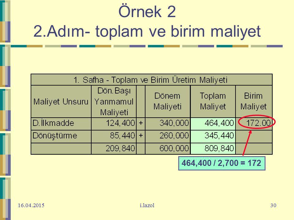Örnek 2 2.Adım- toplam ve birim maliyet