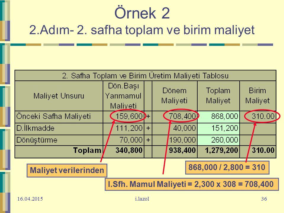 Örnek 2 2.Adım- 2. safha toplam ve birim maliyet