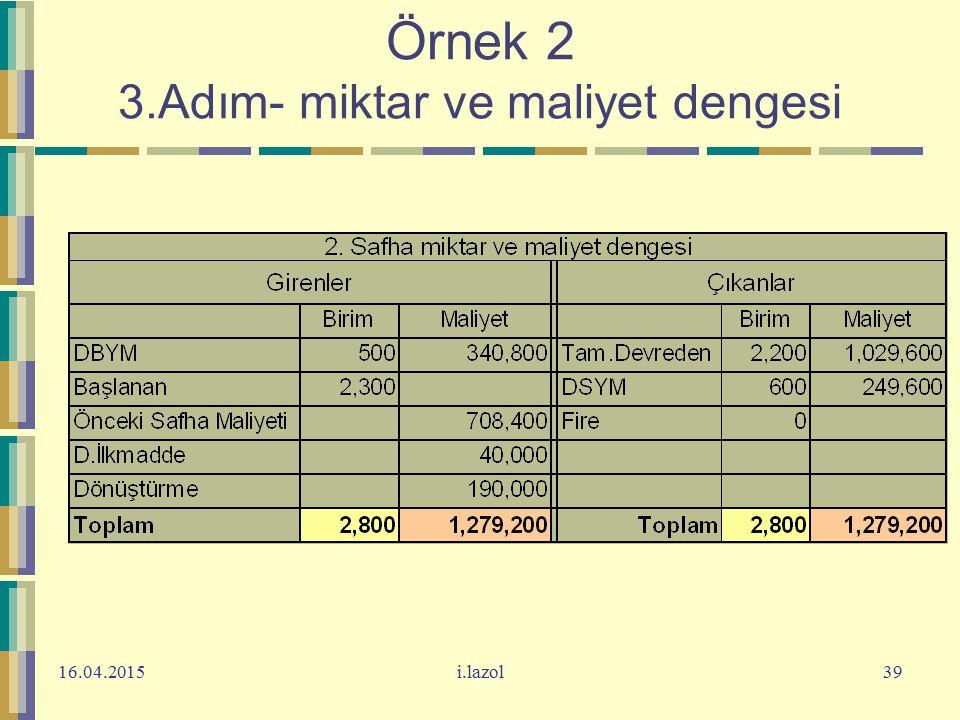Örnek 2 3.Adım- miktar ve maliyet dengesi