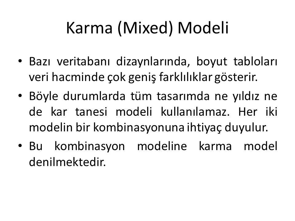 Karma (Mixed) Modeli Bazı veritabanı dizaynlarında, boyut tabloları veri hacminde çok geniş farklılıklar gösterir.