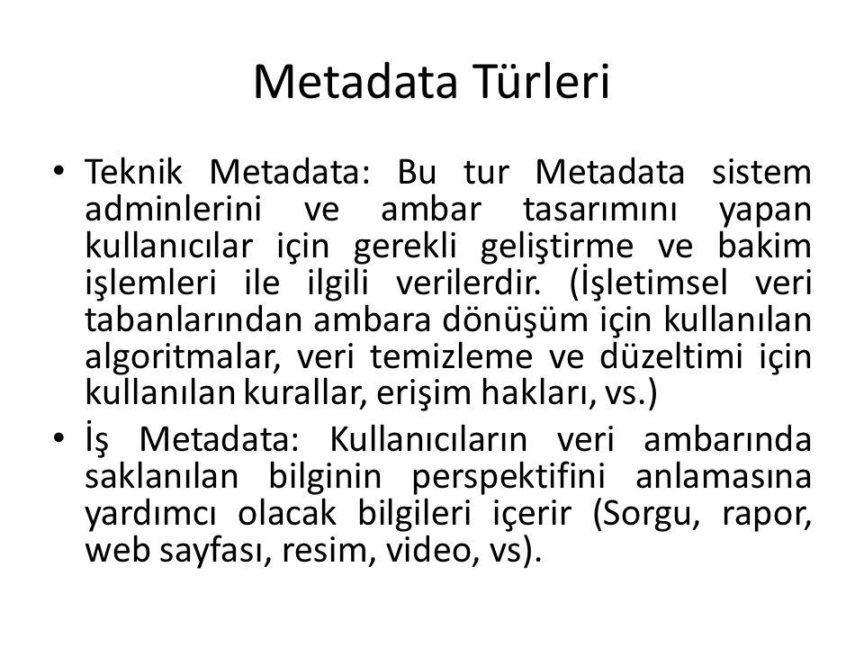 Metadata Türleri