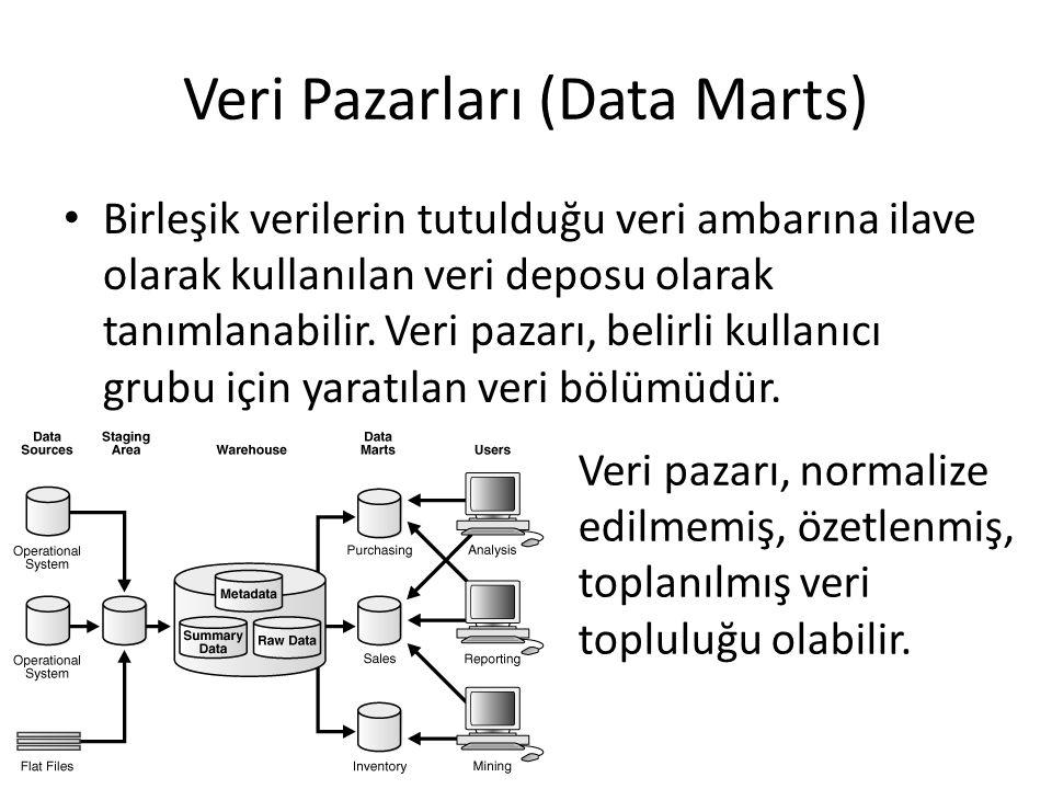 Veri Pazarları (Data Marts)