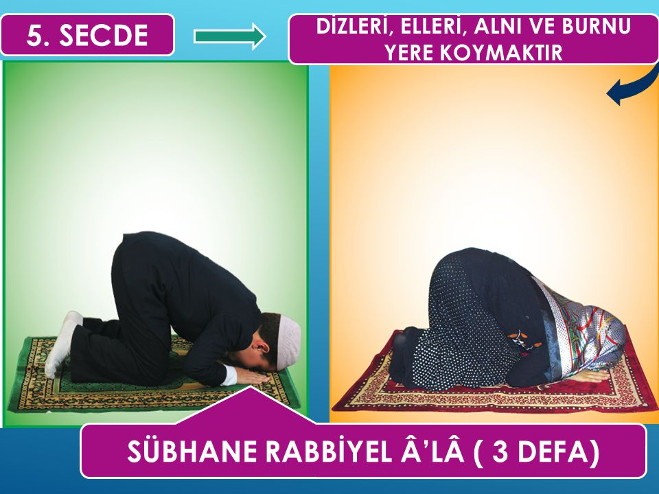5. SECDE SÜBHANE RABBİYEL Â'LÂ ( 3 DEFA)