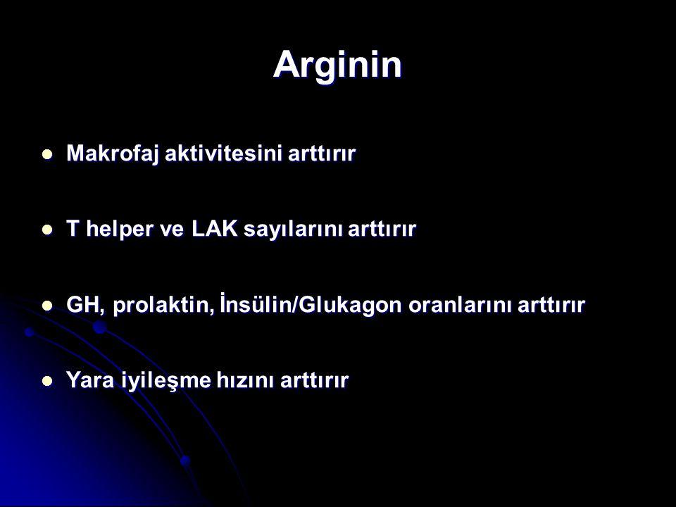 Arginin Makrofaj aktivitesini arttırır