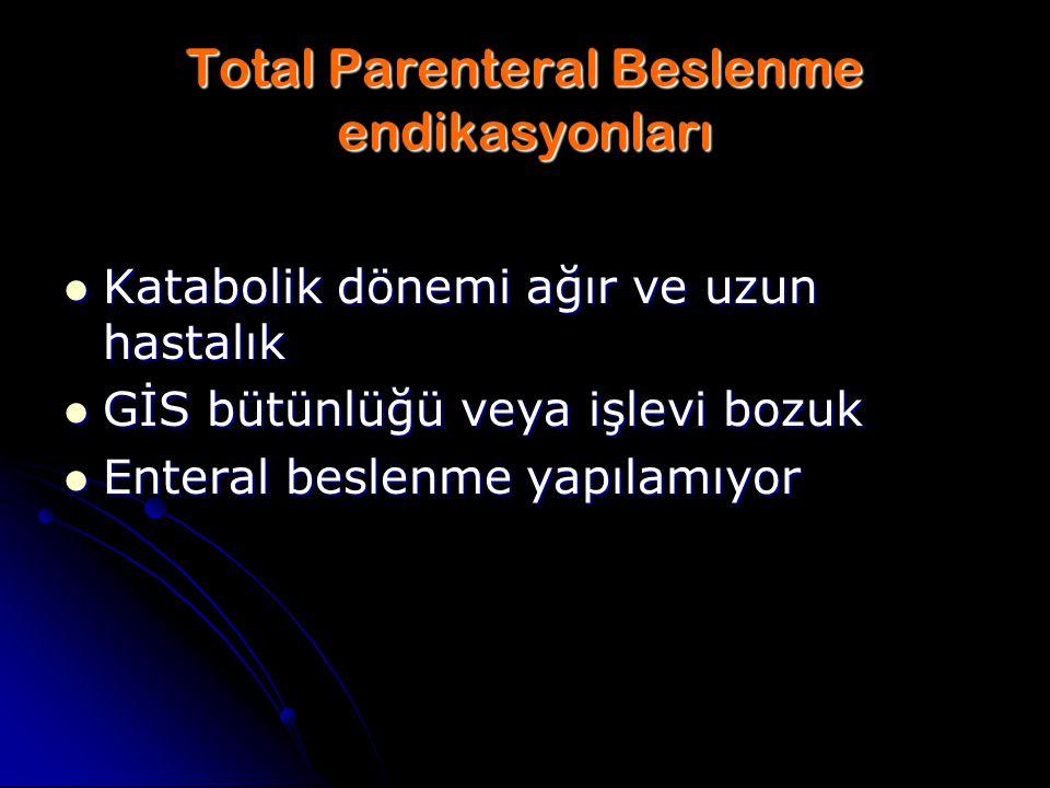 Total Parenteral Beslenme endikasyonları