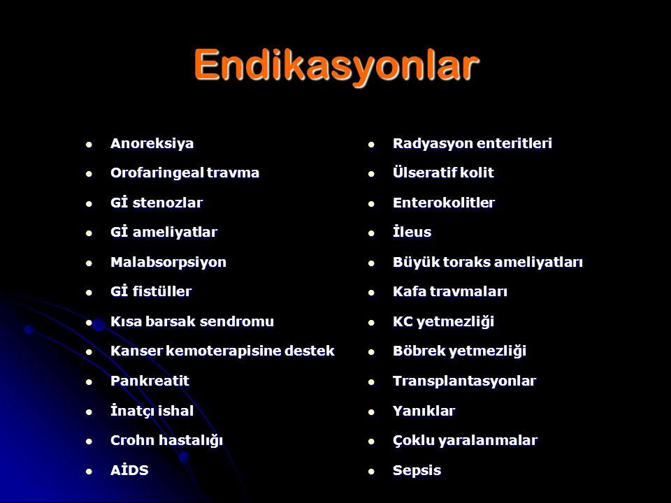Endikasyonlar Anoreksiya Orofaringeal travma Gİ stenozlar