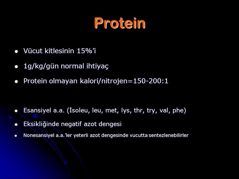 Protein Vücut kitlesinin 15%'i 1g/kg/gün normal ihtiyaç
