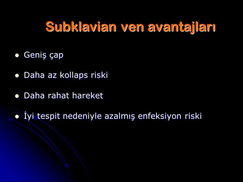 Subklavian ven avantajları