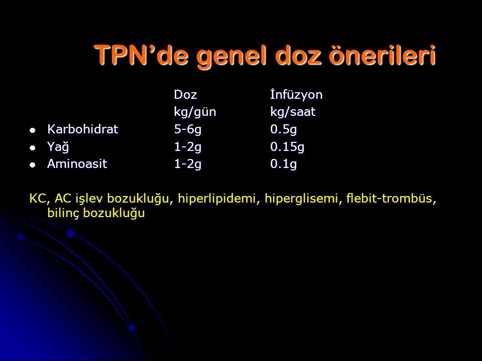 TPN'de genel doz önerileri