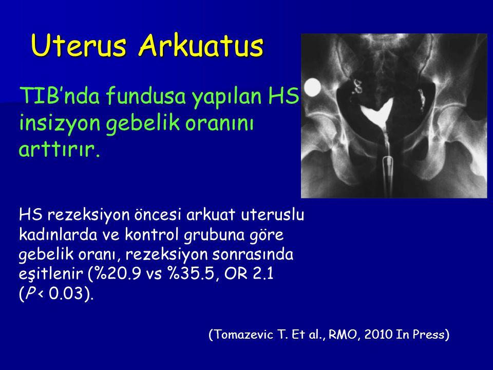 Uterus Arkuatus TIB'nda fundusa yapılan HS insizyon gebelik oranını arttırır.