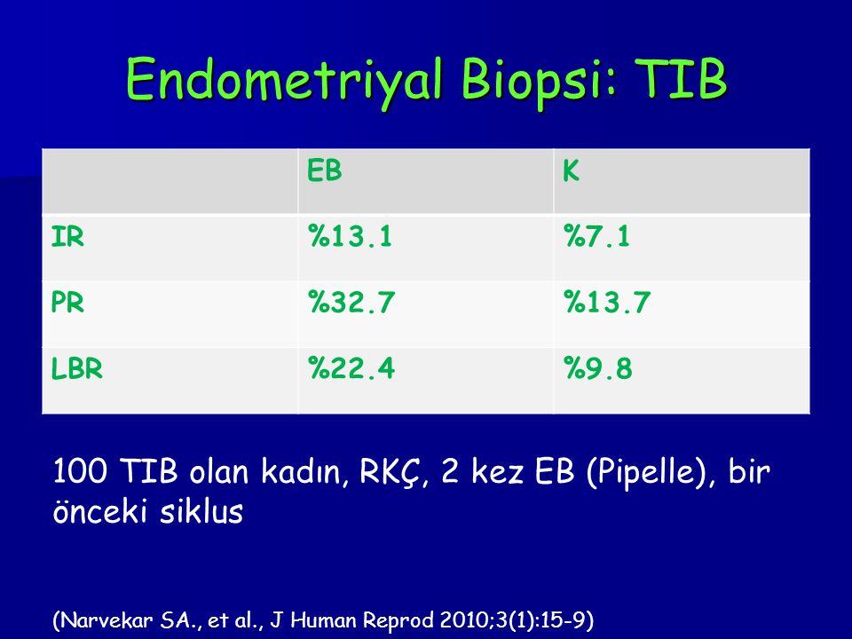 Endometriyal Biopsi: TIB
