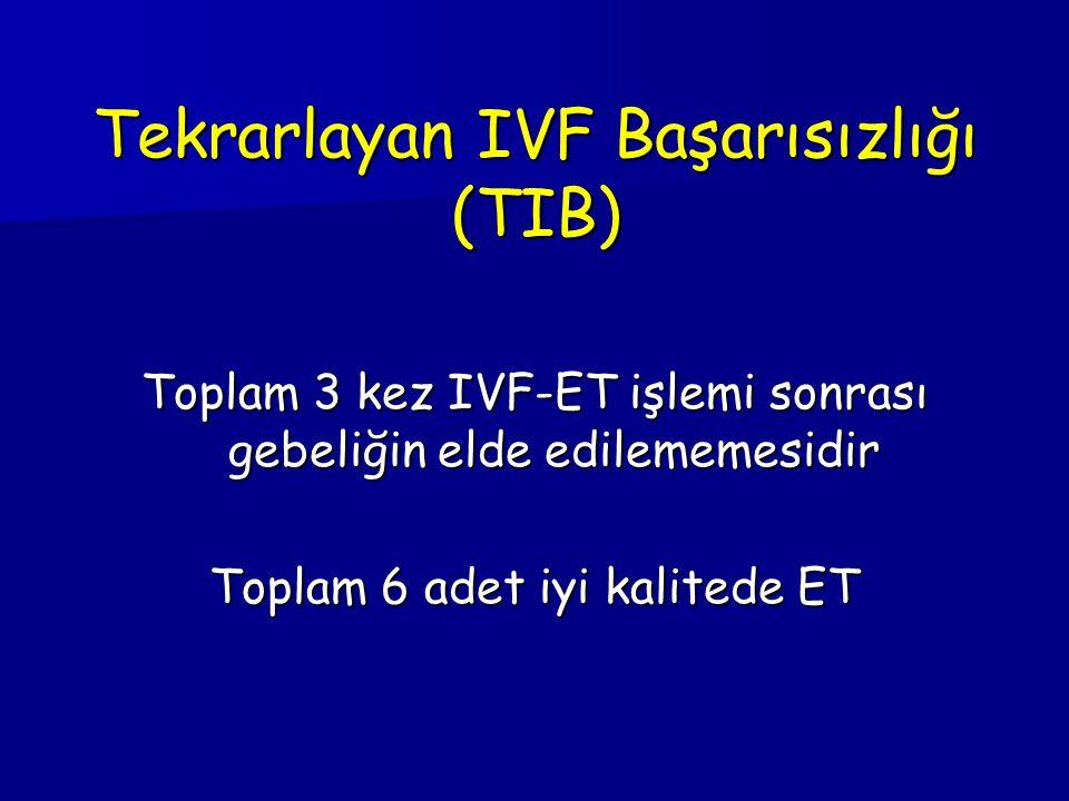 Tekrarlayan IVF Başarısızlığı (TIB)