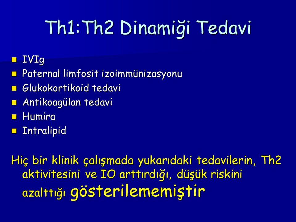 Th1:Th2 Dinamiği Tedavi IVIg. Paternal limfosit izoimmünizasyonu. Glukokortikoid tedavi. Antikoagülan tedavi.