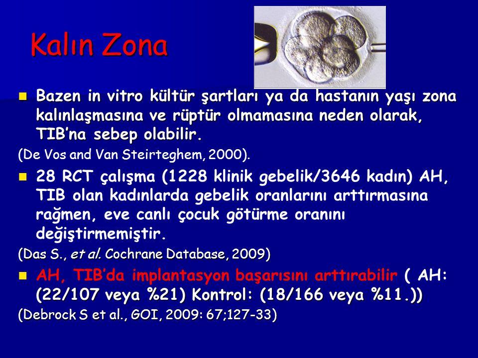 Kalın Zona Bazen in vitro kültür şartları ya da hastanın yaşı zona kalınlaşmasına ve rüptür olmamasına neden olarak, TIB'na sebep olabilir.