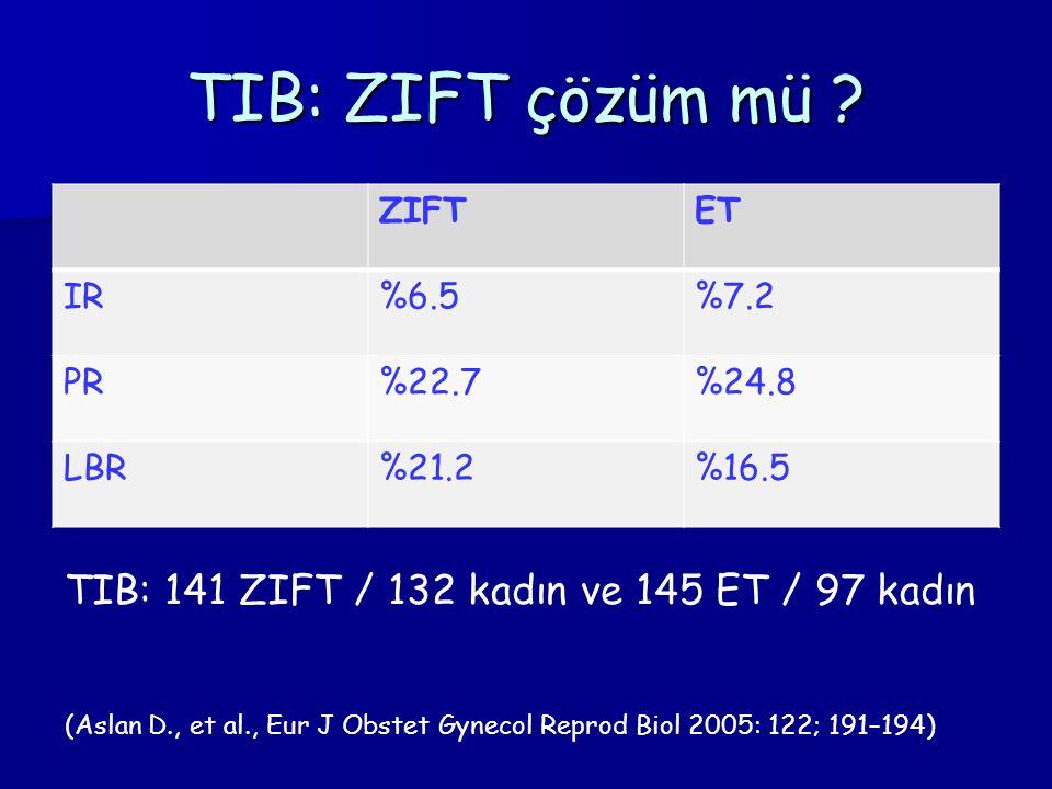 TIB: ZIFT çözüm mü TIB: 141 ZIFT / 132 kadın ve 145 ET / 97 kadın