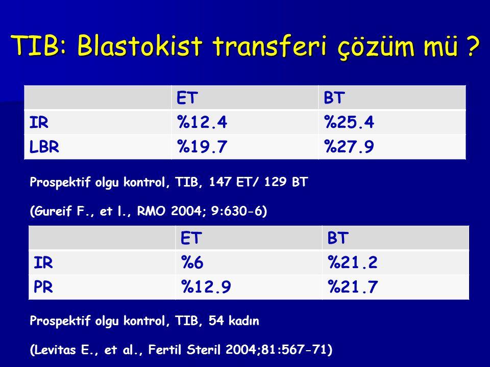 TIB: Blastokist transferi çözüm mü