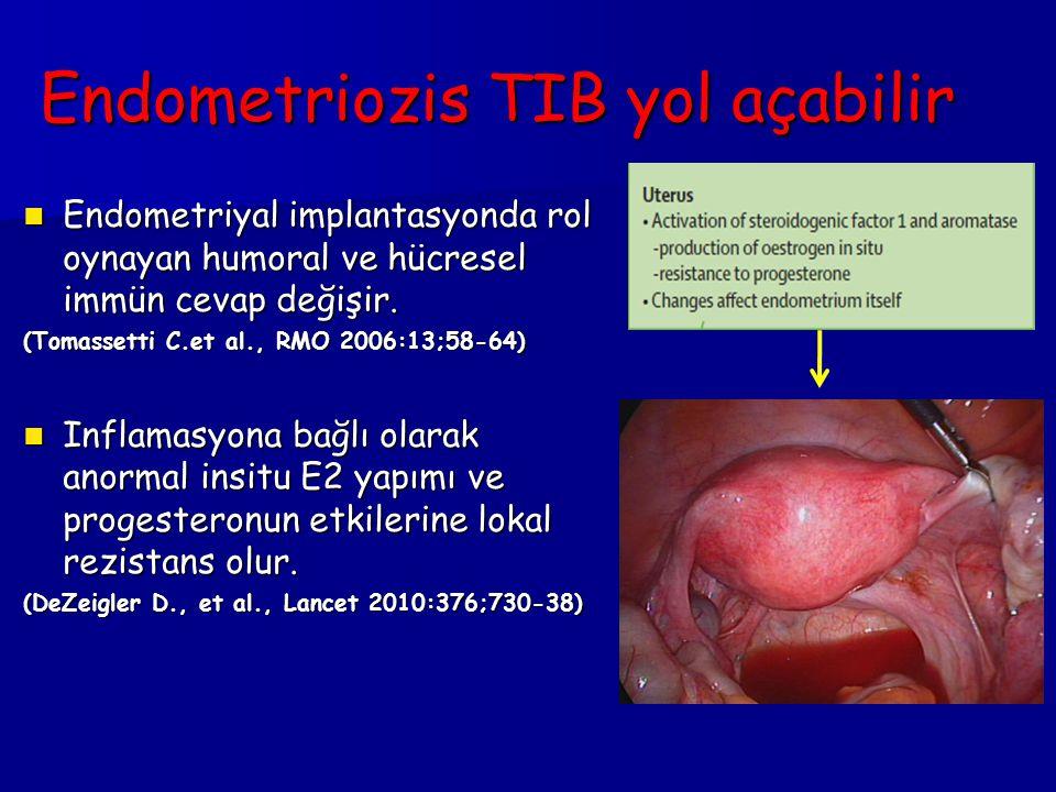 Endometriozis TIB yol açabilir