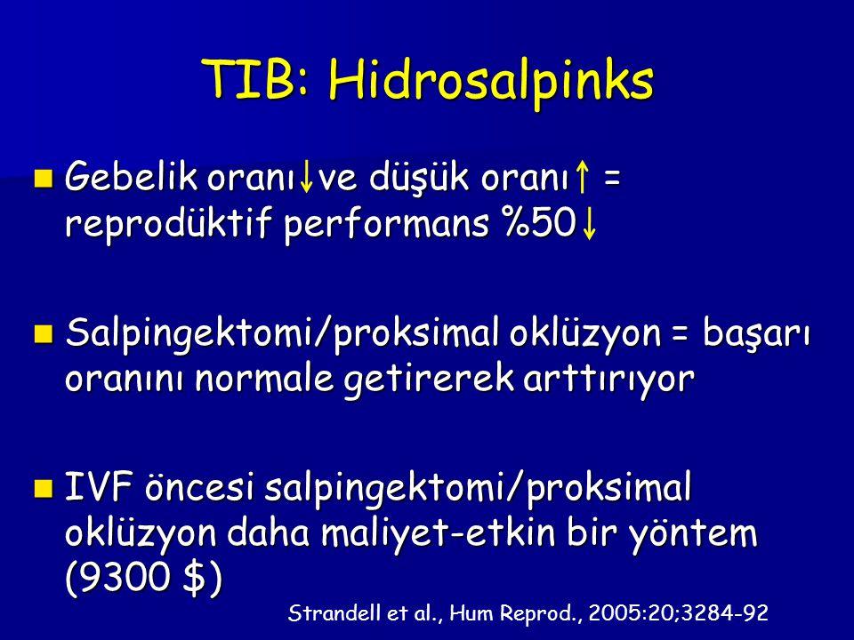 TIB: Hidrosalpinks Gebelik oranı ve düşük oranı = reprodüktif performans %50.