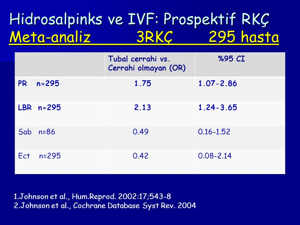 Hidrosalpinks ve IVF: Prospektif RKÇ Meta-analiz 3RKÇ 295 hasta