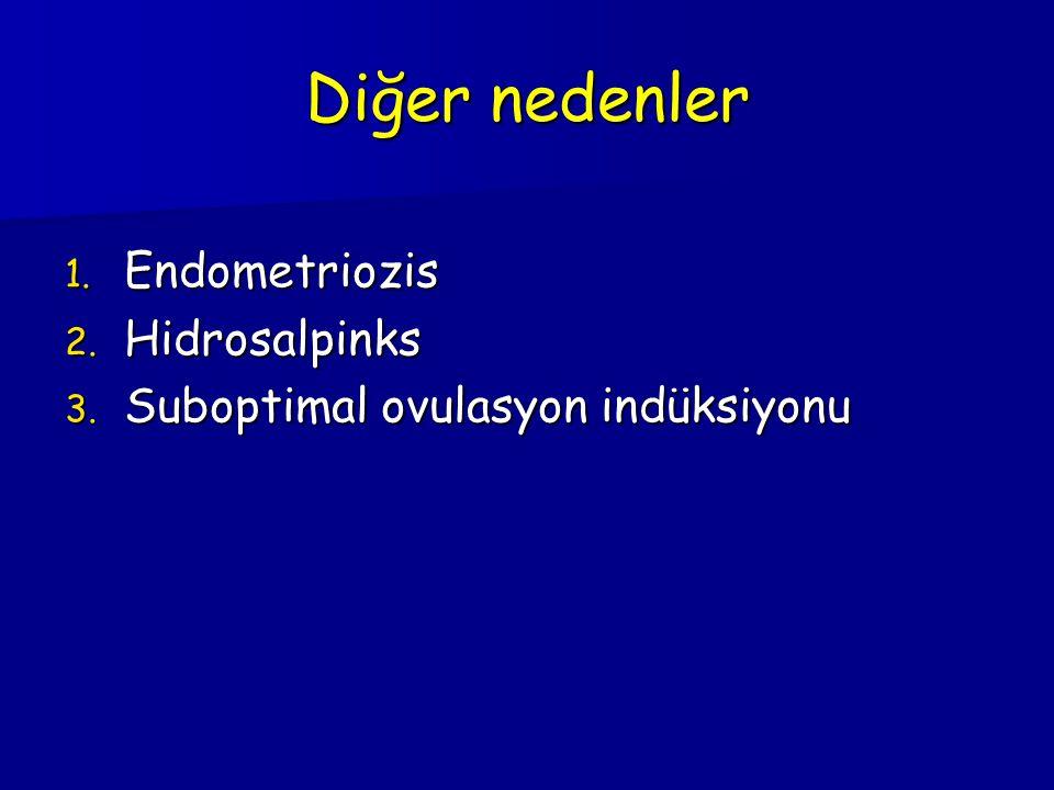 Diğer nedenler Endometriozis Hidrosalpinks