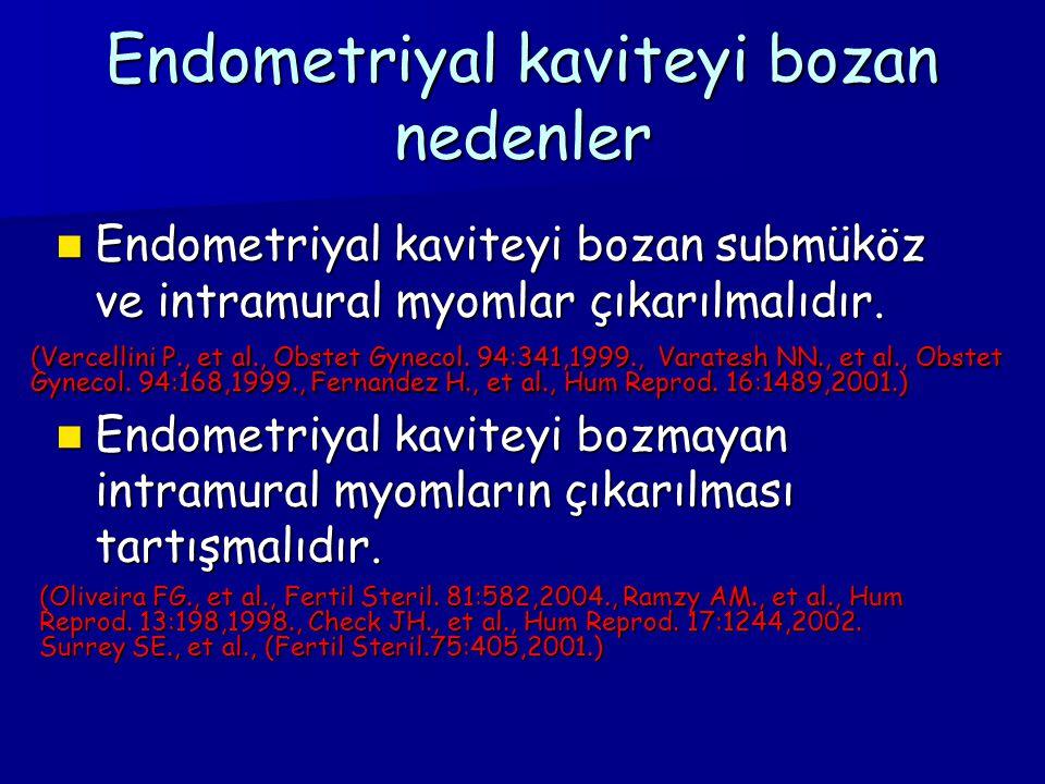 Endometriyal kaviteyi bozan nedenler