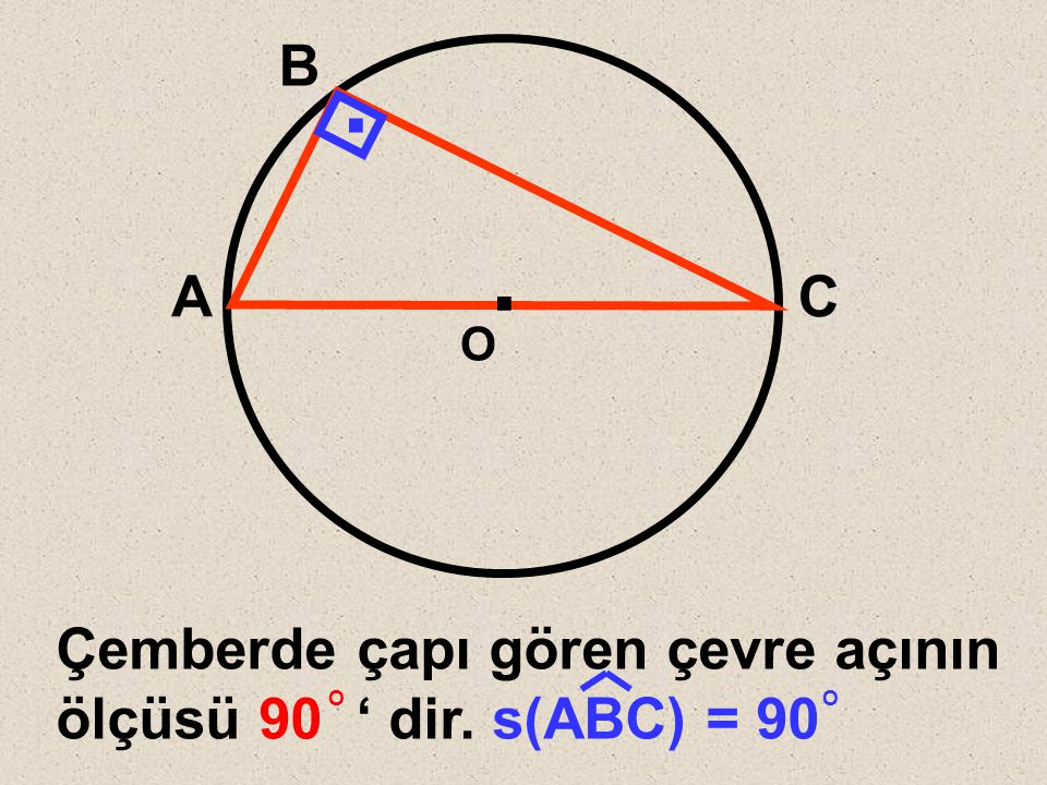 . B . A C O Çemberde çapı gören çevre açının ölçüsü 90 ' dir. s(ABC) = 90 O