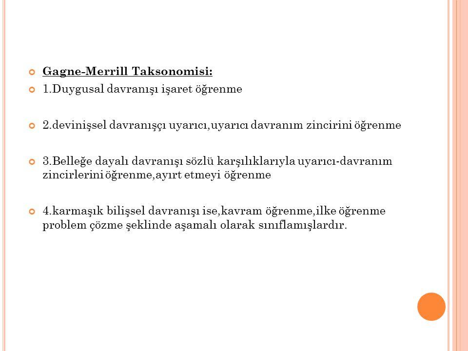 Gagne-Merrill Taksonomisi: