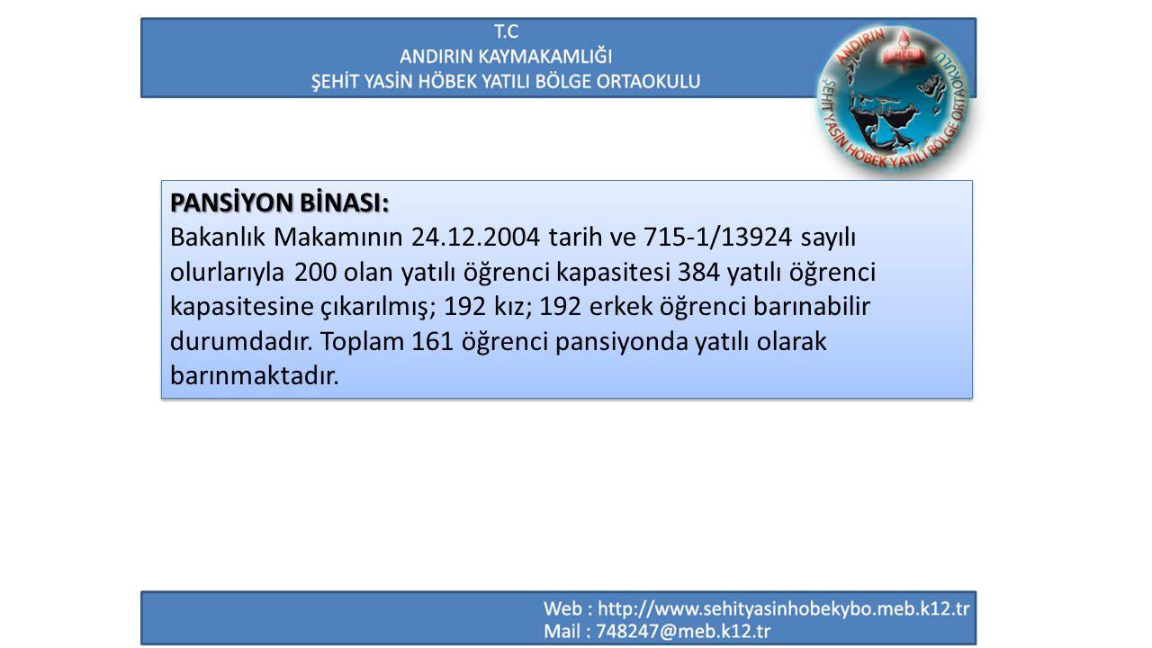 PANSİYON BİNASI: