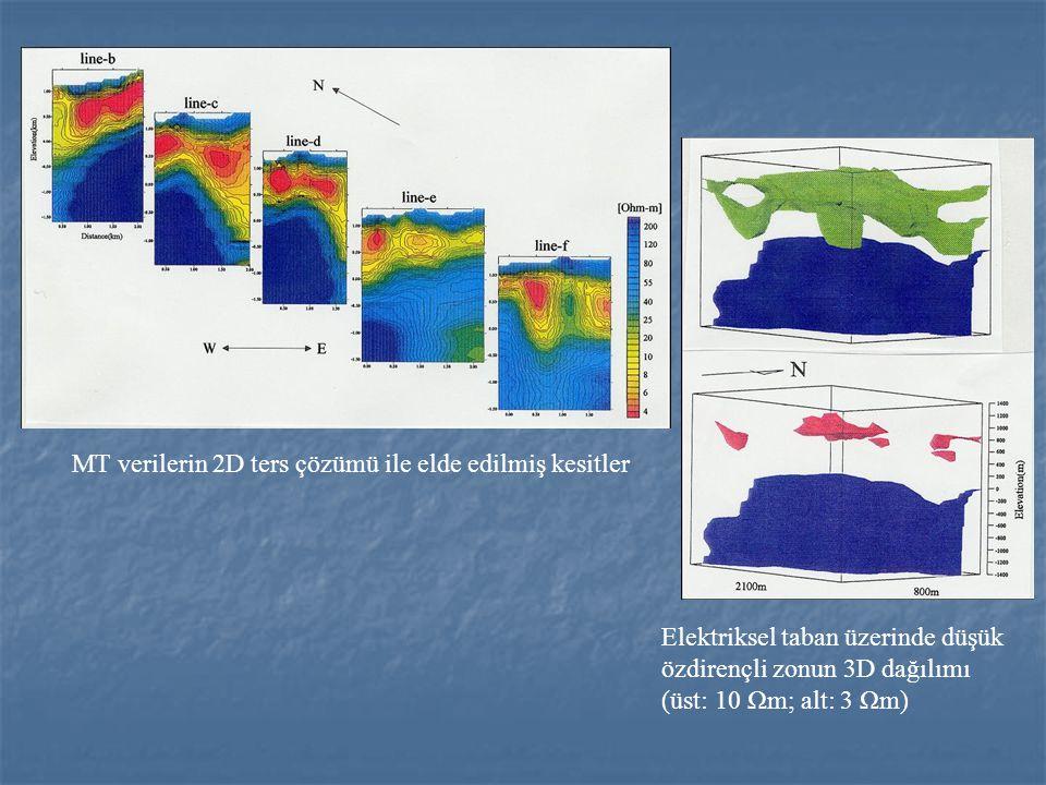 MT verilerin 2D ters çözümü ile elde edilmiş kesitler