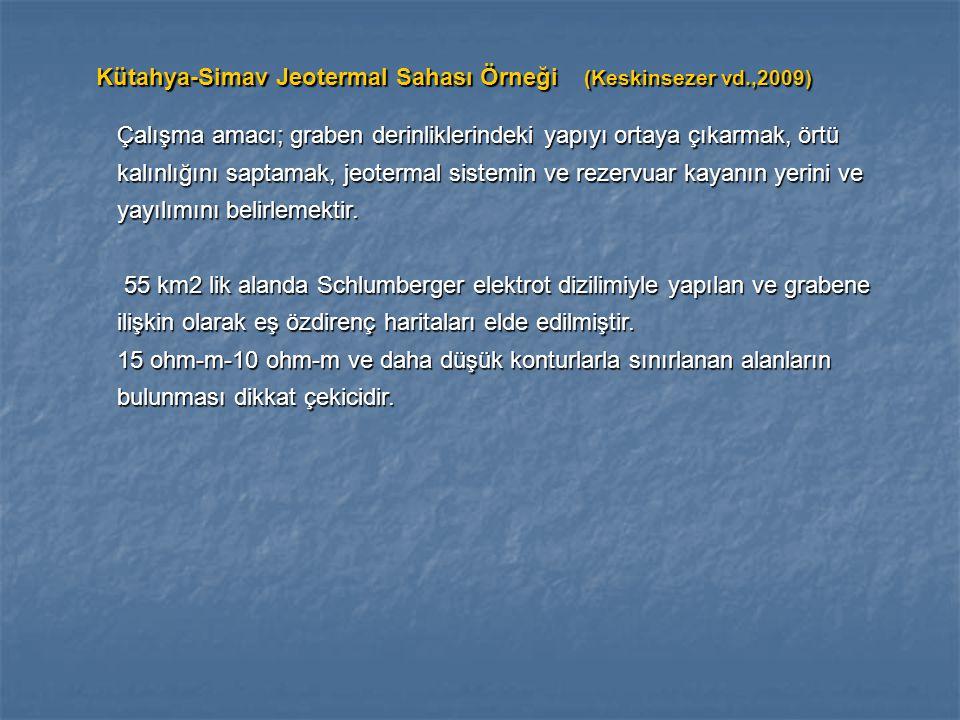 Kütahya-Simav Jeotermal Sahası Örneği (Keskinsezer vd.,2009)