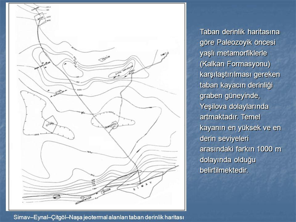 Taban derinlik haritasına göre Paleozoyik öncesi yaşlı metamorfiklerle (Kalkan Formasyonu) karşılaştırılması gereken taban kayacın derinliği graben güneyinde, Yeşilova dolaylarında artmaktadır. Temel kayanın en yüksek ve en derin seviyeleri arasındaki farkın 1000 m dolayında olduğu belirtilmektedir.