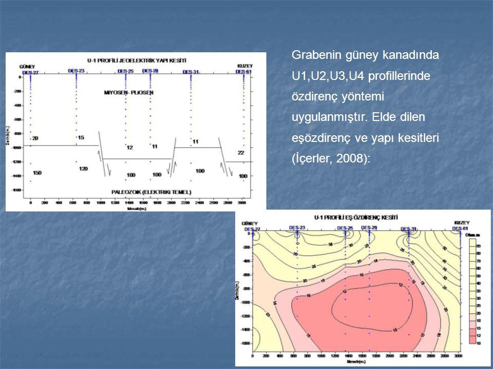 Grabenin güney kanadında U1,U2,U3,U4 profillerinde özdirenç yöntemi uygulanmıştır.