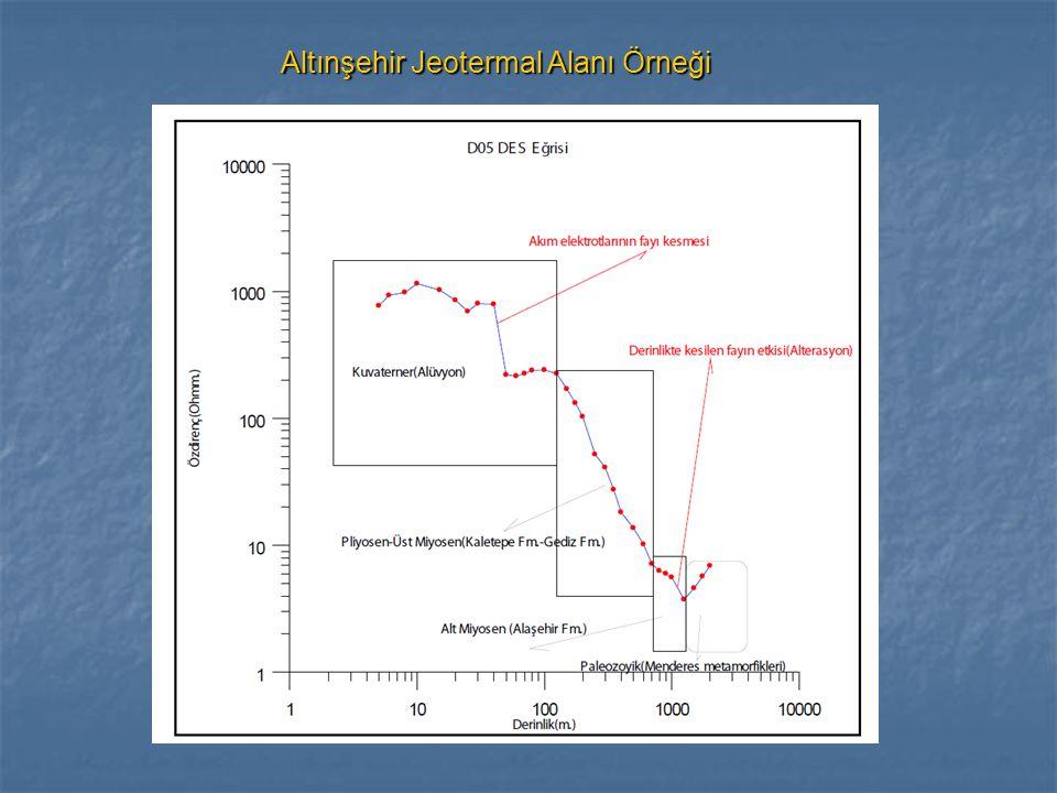Altınşehir Jeotermal Alanı Örneği